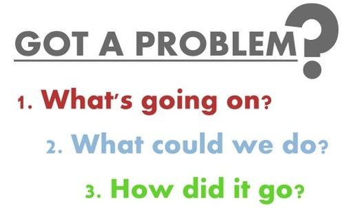 problem solving steps for kids