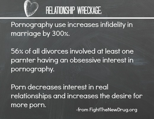 Not only are romantic relationships affected by pornography  but the